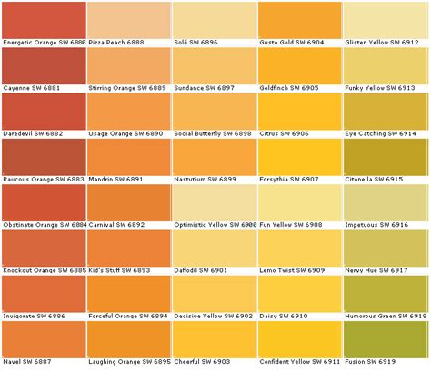 sherwin williams sw6880 energetic orange sw6881 cayenne sw6882 daredevil sw6883 raucous orange