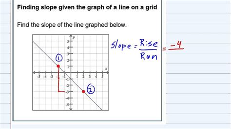 slope finder how to find slope of a graph howsto co