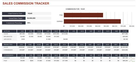 Sales Tracking Template 5 Printable Spreadsheets Sales Tracking Template