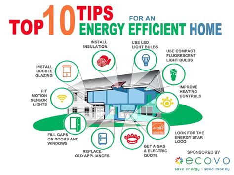 8 Tips For Home Energy Conservation by Top 10 Energy Efficiency Tips For Your Home For More