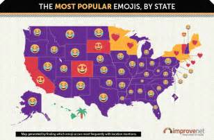 Happiest States 2016 by These Are The Most Popular Emojis Across America