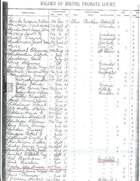 Butler County Ohio Birth Records Butler County Probate Court Record Of Births