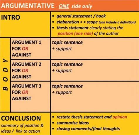 A Sle Of An Argumentative Essay argumentative essay format academic help essay writing