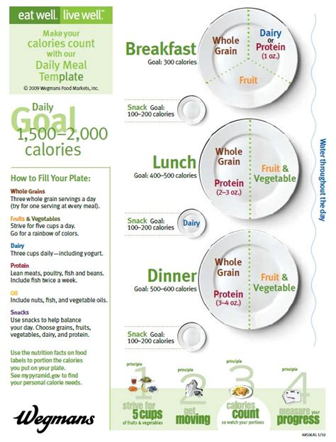 3 free lunch menu templates small business resource portal