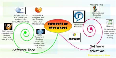 imagenes de software libres materiales educativos ejemplos de software libre