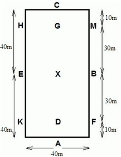 dressage diagrams arena small dressage arena 20 x 40 m horses