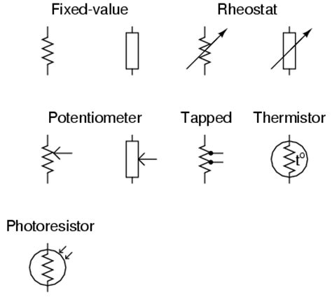 carbon resistor schematic symbol resistors types circuit schematic symbols electronics textbook