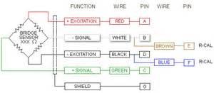 machine wiring color codes wiring free printable wiring diagrams