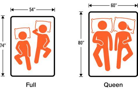 full size bed vs queen full vs queen complete mattress size guide comparison