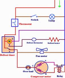 wiring diagram of refrigerator nofrost كنزي