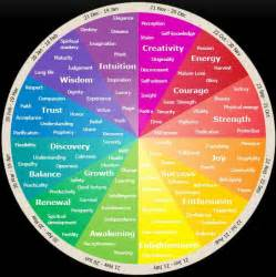 colors and their moods 25 best ideas about color meanings on pinterest meaning