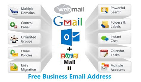 Email Address Free How To Create Free Business Email Address For Your Team Technig