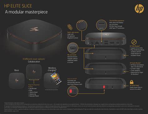 Hp Elite Slice hp elite slice hp pavilion wave desktop pcs reinvent