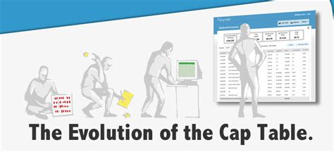 capography cap table management service for