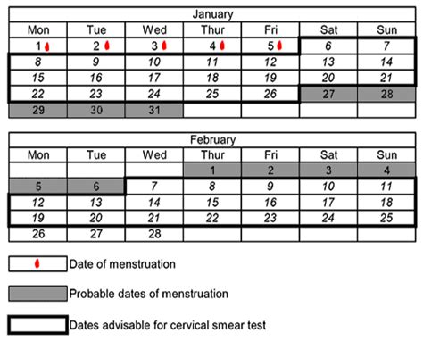 menstrual calendar 2014 family health service how to use the cervical screening