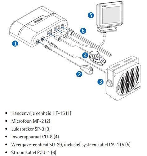 nokia car kit ck 7w wiring diagram wiring diagram