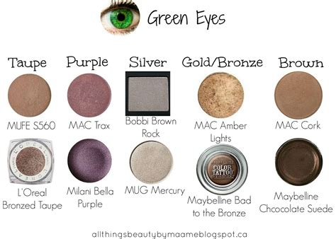 Eye Shadow Me guide best eyeshadows for your eye colour all