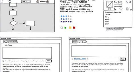 balsamiq templates sharepoint