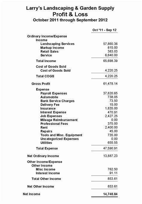 profit loss statement  unique american river bank