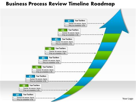 process road map templates business roadmap template selimtd
