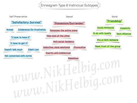 Personality Types For Mba by 1000 Images About Personality The Enneagram On