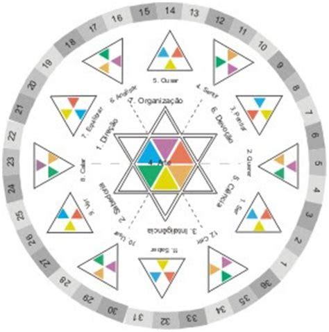 Calendario Solar Cartografia Da Transforma 199 195 O Quadros 25 E 26 Calend 225