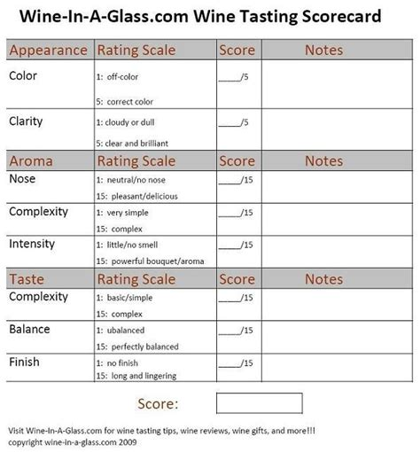 The Gallery For Gt Wine Tasting Score Cards Food Tasting Notes Template