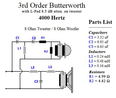 tweeter capacitor impedance new tlah build got the drivers but a question about the crossovers avs forum home