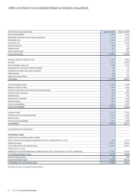 section 988 income where to report total service revenues increased 5 percent down 11
