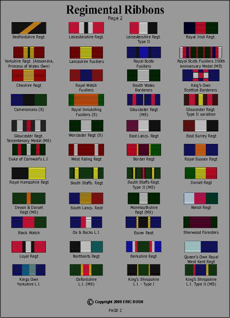 regimental ribbons