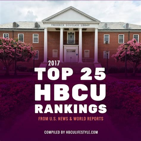 Top Mba Programs In Maryland by Hbcu Rankings Top 25 Black Colleges From Us News