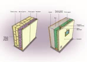 espace info 233 nergie de franche comt 233 isoler les murs par