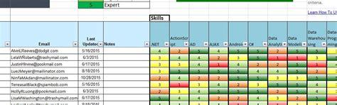 Skills Db Pro Free Skills Matrix Spreads Standaloneinstaller Com Skills Matrix Template