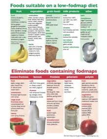 low fodmaps diet chart ibs freedom