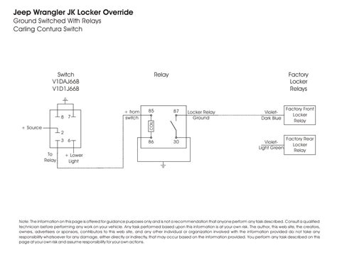 jeep tj rubicon rear locker wiring diagrams wiring