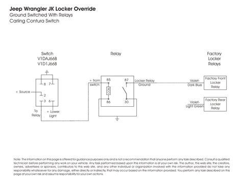 jeep wrangler jk ecu wiring diagram free wiring