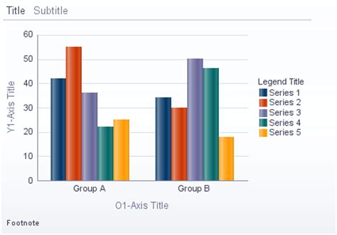 layout graph web using graph components