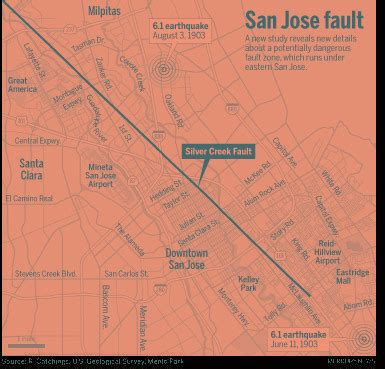 san jose fault map study of fault directly san jose points to
