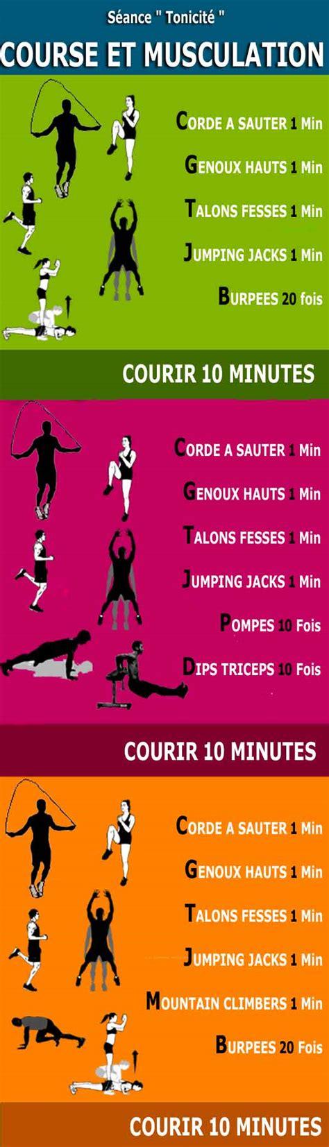 Courir Sur Un Tapis De Course Fait Il Maigrir by Tapis De Course Parfait Pour Maigrir Et Mieux Courir