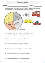 reading circle graphs worksheets 6th grade making circle