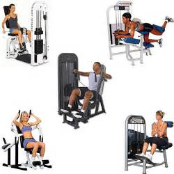 machine workout top 5 worst weight machines in the trainer workout tips