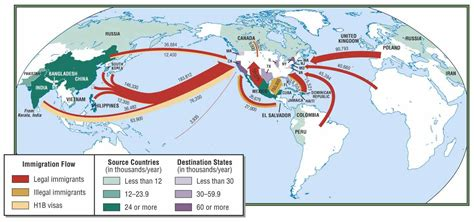 where s everybody going migration patterns and housing unit two population geography
