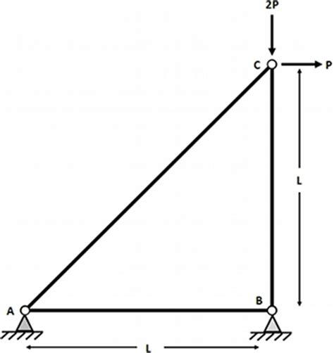 members of three 3 member truss
