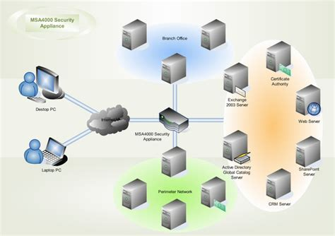 Home Design 3d Mac Free Download by Network Diagram Examples