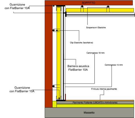 isolazione acustica soffitto materiali e schemi di montaggio per l isolamento acustico