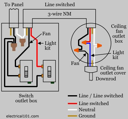 wiring diagram for a ceiling fan and light wiring wiring