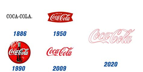 logo evolution coca cola coca cola logo history by printsome on deviantart