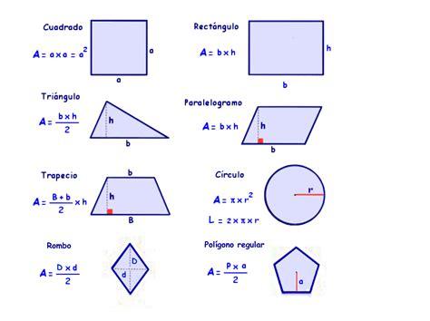 figuras geometricas formulas de area y perimetro c 225 lculo de 225 reas de figuras planas geogebra