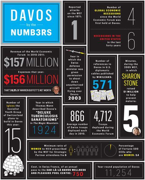 By The Numbers tweet