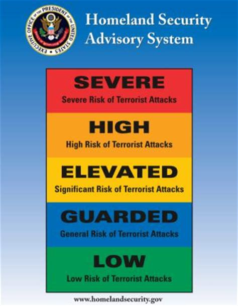 terror threat level colors radiological dispersal device definition flood safety